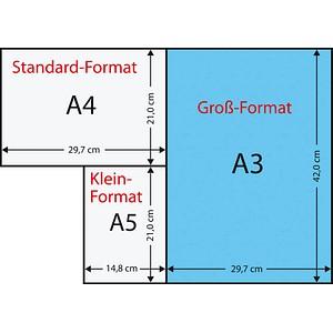 tecno Kopierpapier colors leuchtend grün DIN A3 80 g/qm 500 Blatt
